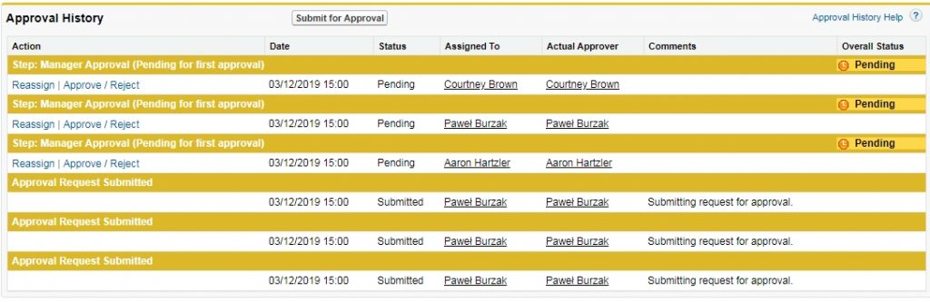 Approval related list